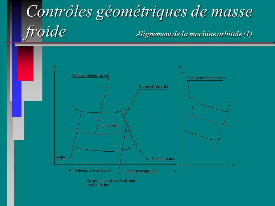 Contrôles géométriques de masse froide Alignement de la machine orbitale (1)