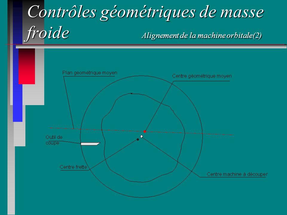 Contrôles géométriques de masse froide Alignement de la machine orbitale(2)
