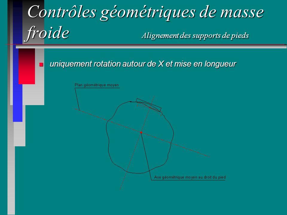 Contrôles géométriques de masse froide Alignement des supports de pieds n uniquement rotation autour de X et mise en longueur