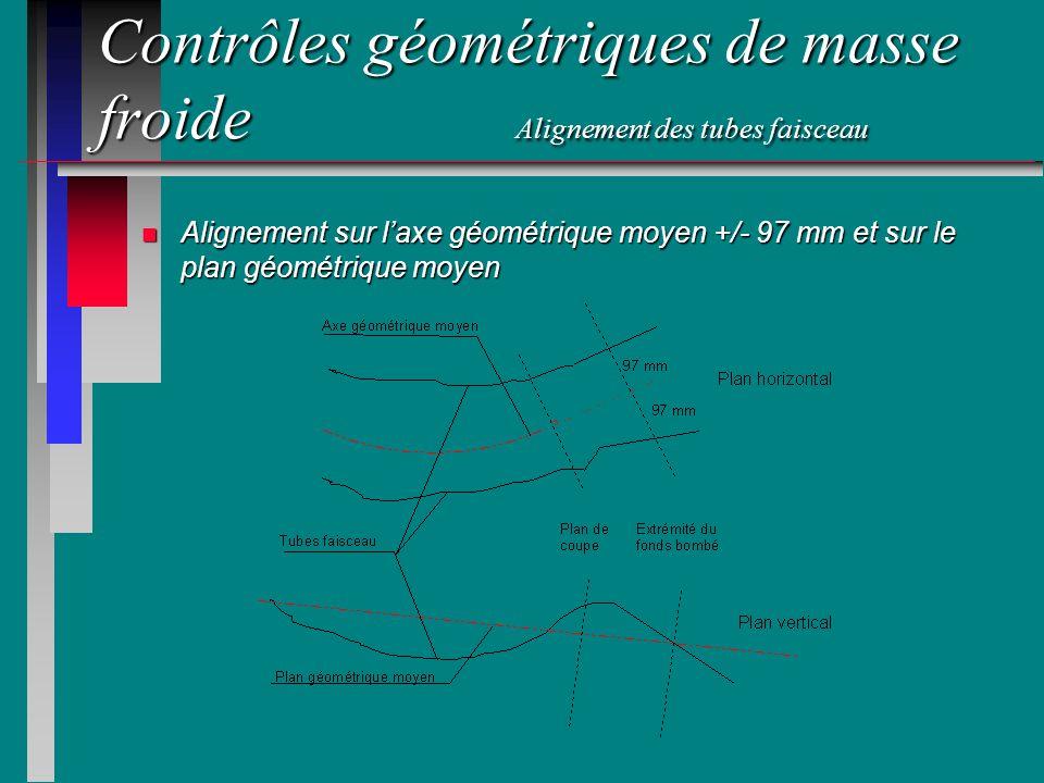 Contrôles géométriques de masse froide Alignement des tubes faisceau n Alignement sur laxe géométrique moyen +/- 97 mm et sur le plan géométrique moye