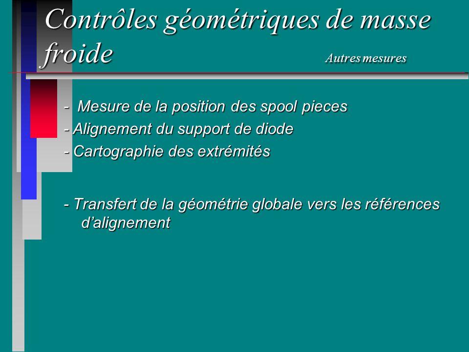 Contrôles géométriques de masse froide Autres mesures - Mesure de la position des spool pieces - Alignement du support de diode - Cartographie des ext