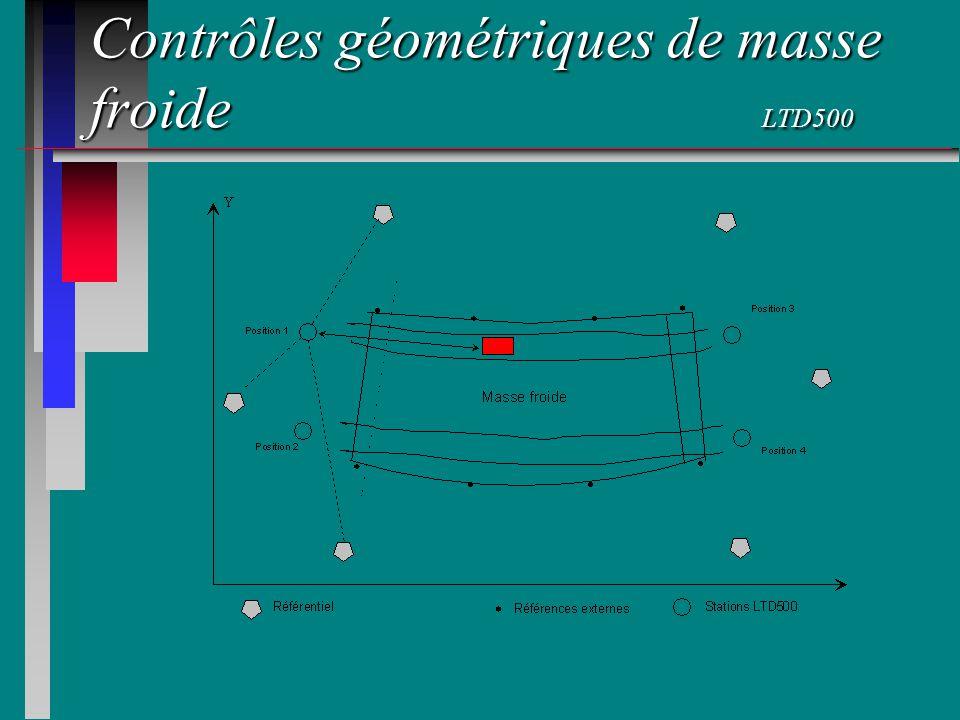 Contrôles géométriques de masse froide LTD500
