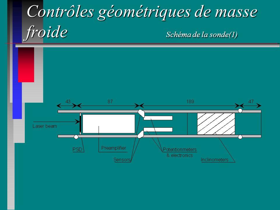 Contrôles géométriques de masse froide Schéma de la sonde(1)