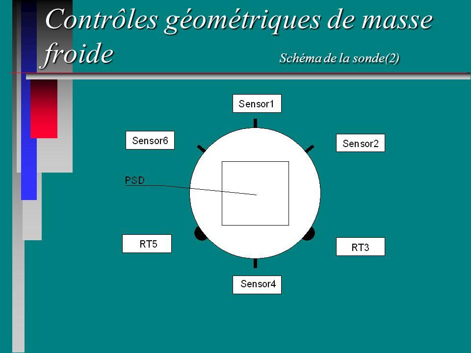 Contrôles géométriques de masse froide Schéma de la sonde(2)