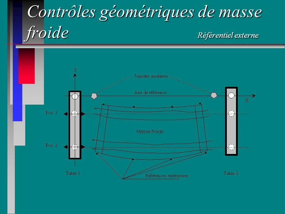 Contrôles géométriques de masse froide Référentiel externe