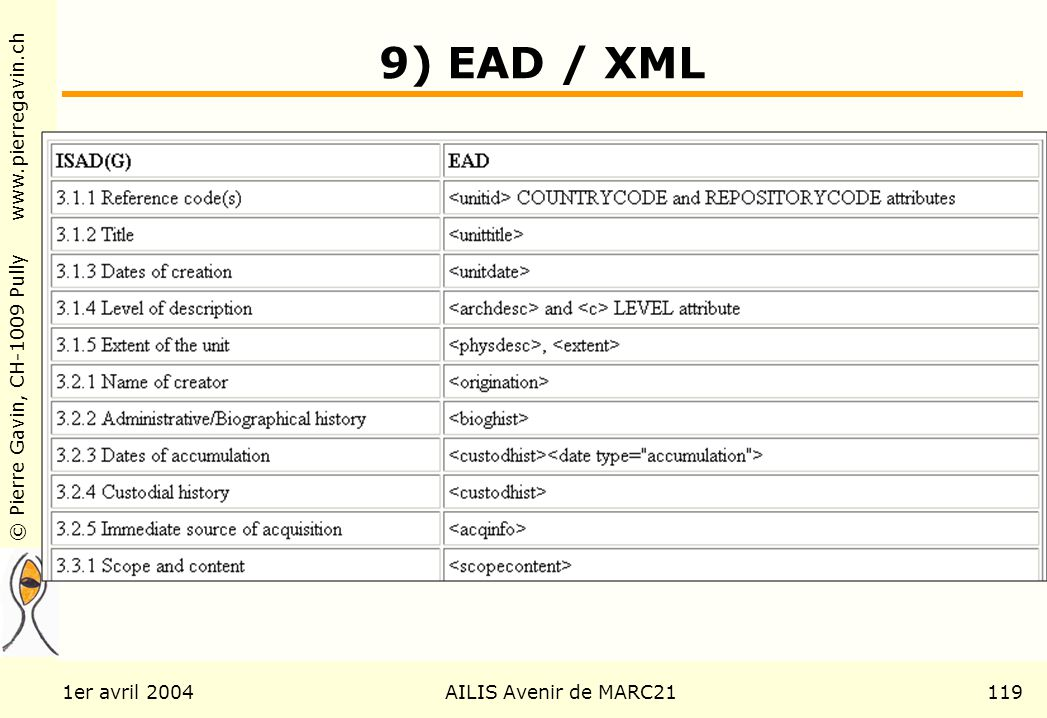 © Pierre Gavin, CH-1009 Pully www.pierregavin.ch 1er avril 2004AILIS Avenir de MARC21119 9) EAD / XML