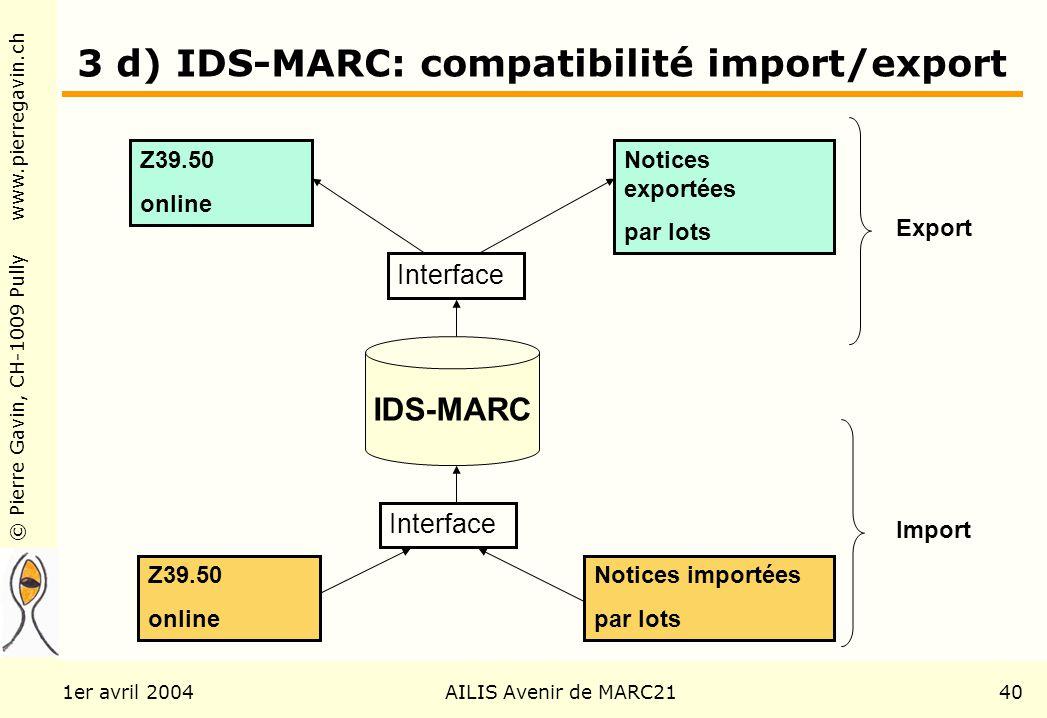 © Pierre Gavin, CH-1009 Pully www.pierregavin.ch 1er avril 2004AILIS Avenir de MARC2140 3 d) IDS-MARC: compatibilité import/export IDS-MARC Interface Z39.50 online Notices importées par lots Z39.50 online Notices exportées par lots Export Import