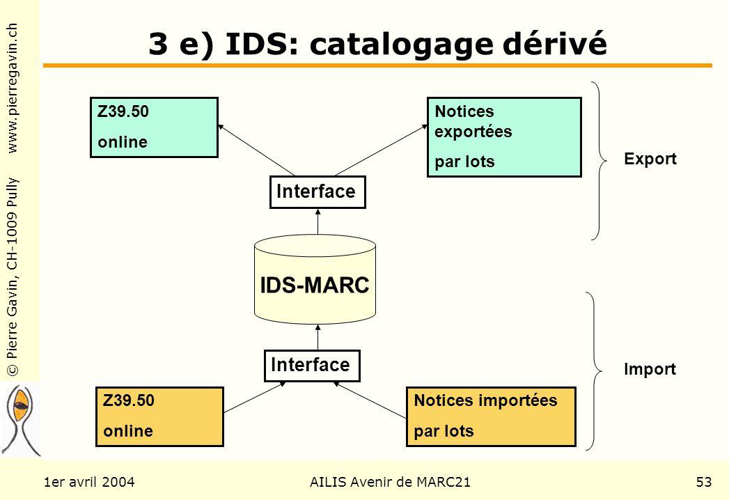 © Pierre Gavin, CH-1009 Pully www.pierregavin.ch 1er avril 2004AILIS Avenir de MARC2153 3 e) IDS: catalogage dérivé IDS-MARC Interface Z39.50 online N