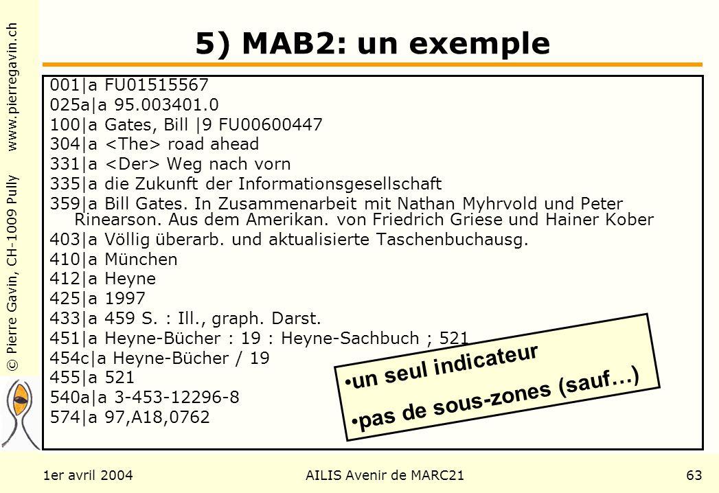 © Pierre Gavin, CH-1009 Pully www.pierregavin.ch 1er avril 2004AILIS Avenir de MARC2163 5) MAB2: un exemple 001|a FU01515567 025a|a 95.003401.0 100|a