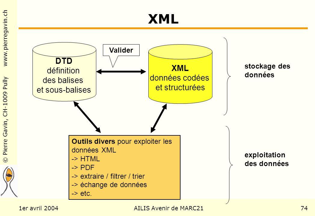 © Pierre Gavin, CH-1009 Pully www.pierregavin.ch 1er avril 2004AILIS Avenir de MARC2174 XML DTD définition des balises et sous-balises XML données codées et structurées Outils divers pour exploiter les données XML -> HTML -> PDF -> extraire / filtrer / trier -> échange de données -> etc.