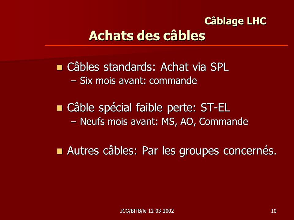 JCG/BITB/le 12-03-200210 Câblage LHC Achats des câbles Câbles standards: Achat via SPL Câbles standards: Achat via SPL –Six mois avant: commande Câble spécial faible perte: ST-EL Câble spécial faible perte: ST-EL –Neufs mois avant: MS, AO, Commande Autres câbles: Par les groupes concernés.