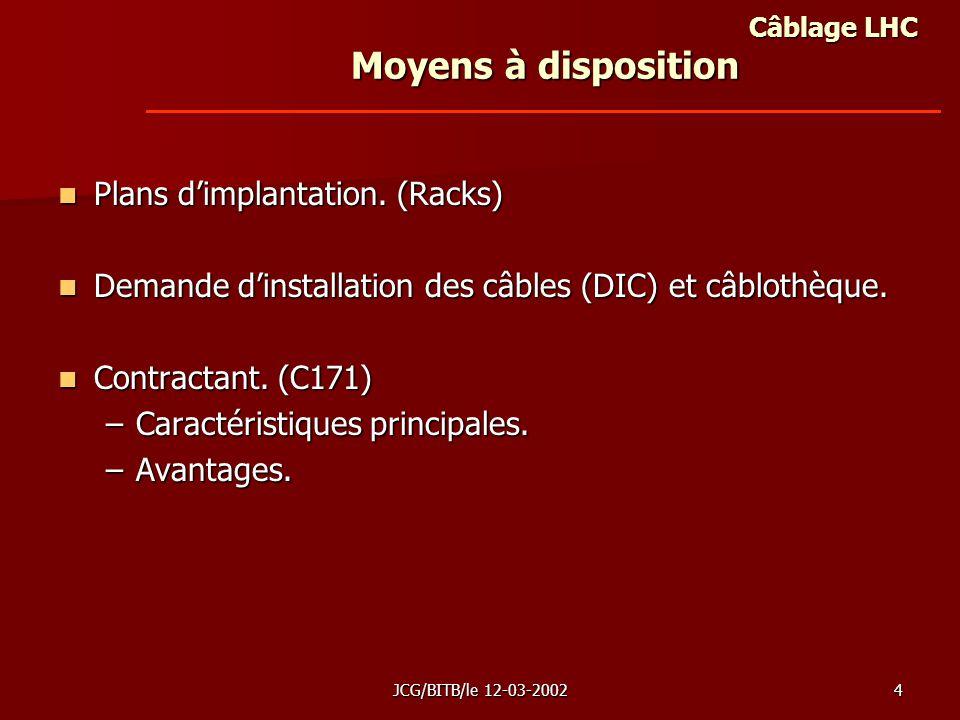 JCG/BITB/le 12-03-20024 Plans dimplantation. (Racks) Plans dimplantation.
