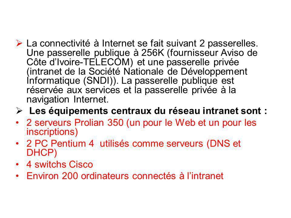 La connectivité à Internet se fait suivant 2 passerelles.