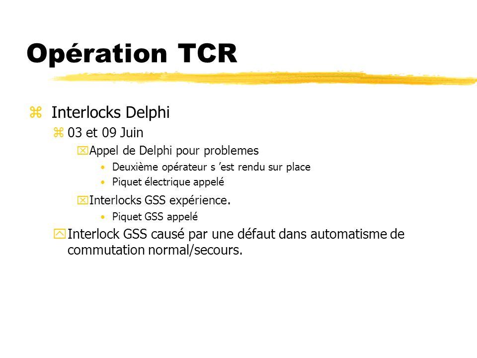 Opération TCR z Interlocks Delphi z03 et 09 Juin xAppel de Delphi pour problemes Deuxième opérateur s est rendu sur place Piquet électrique appelé xInterlocks GSS expérience.