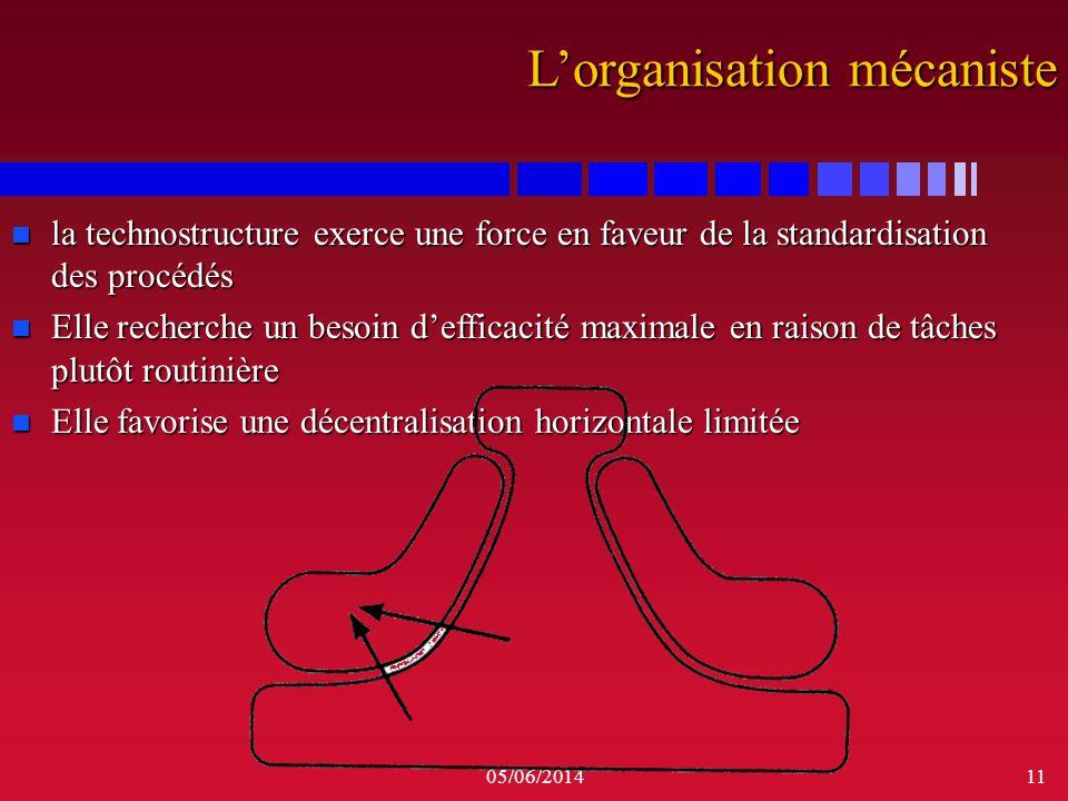05/06/201411 n la technostructure exerce une force en faveur de la standardisation des procédés n Elle recherche un besoin defficacité maximale en rai