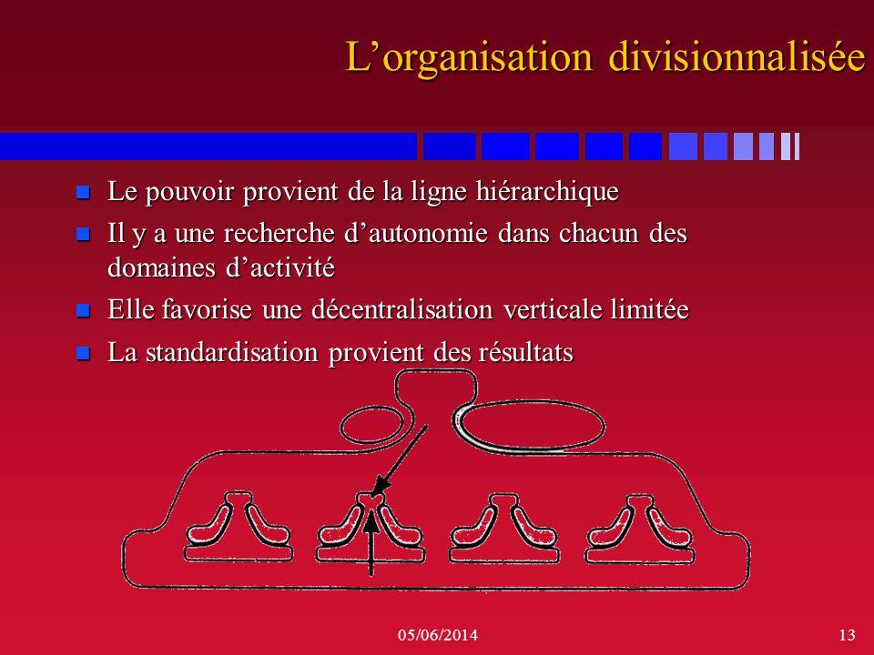05/06/201413 n Le pouvoir provient de la ligne hiérarchique n Il y a une recherche dautonomie dans chacun des domaines dactivité n Elle favorise une d