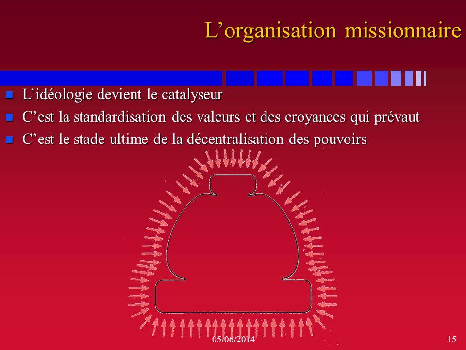 05/06/201415 n Lidéologie devient le catalyseur n Cest la standardisation des valeurs et des croyances qui prévaut n Cest le stade ultime de la décent