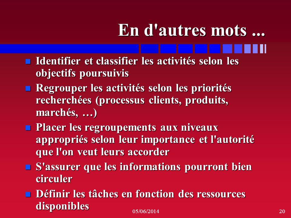 05/06/201420 En d'autres mots... n Identifier et classifier les activités selon les objectifs poursuivis n Regrouper les activités selon les priorités