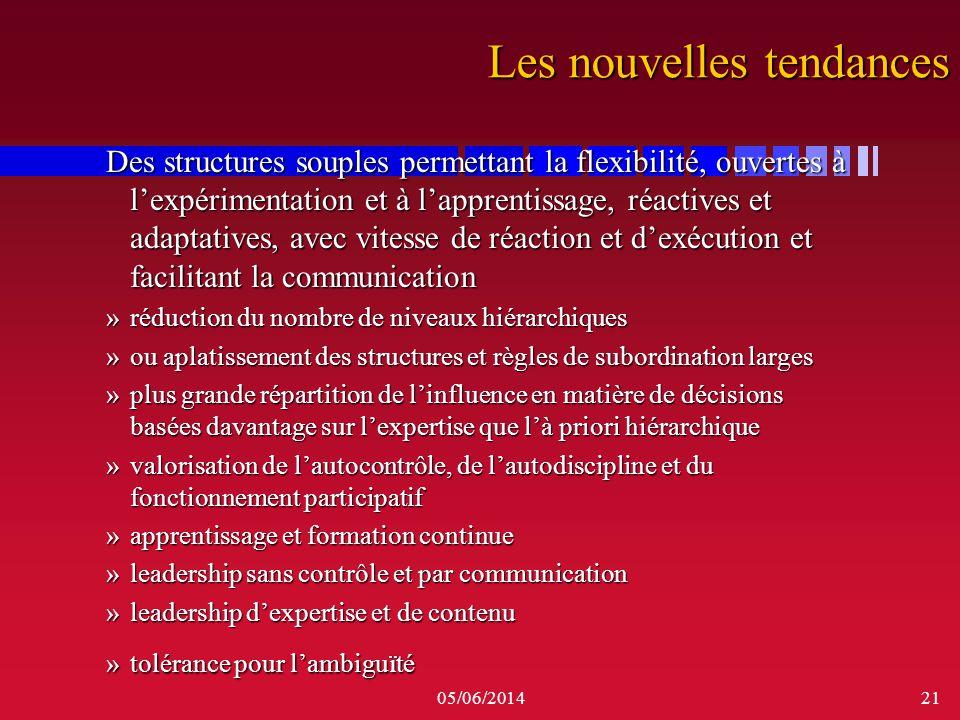 05/06/201421 Des structures souples permettant la flexibilité, ouvertes à lexpérimentation et à lapprentissage, réactives et adaptatives, avec vitesse
