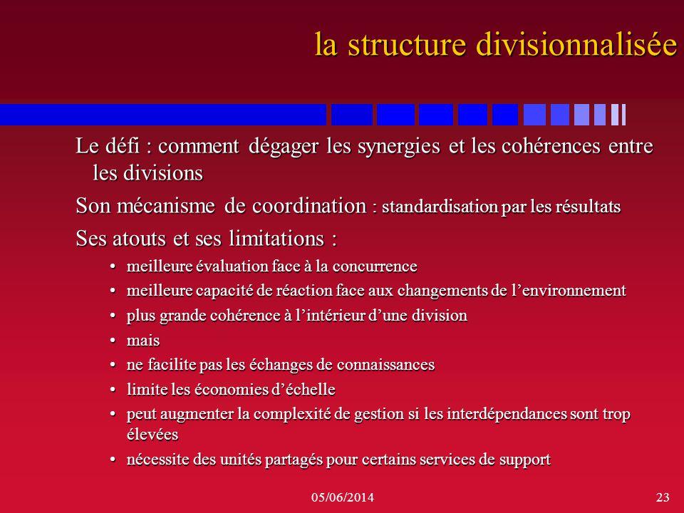 05/06/201423 Le défi : comment dégager les synergies et les cohérences entre les divisions Son mécanisme de coordination : standardisation par les rés