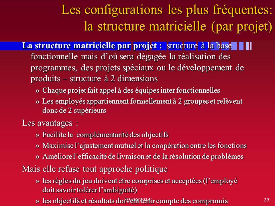 05/06/201425 La structure matricielle par projet : structure à la base fonctionnelle mais doù sera dégagée la réalisation des programmes, des projets