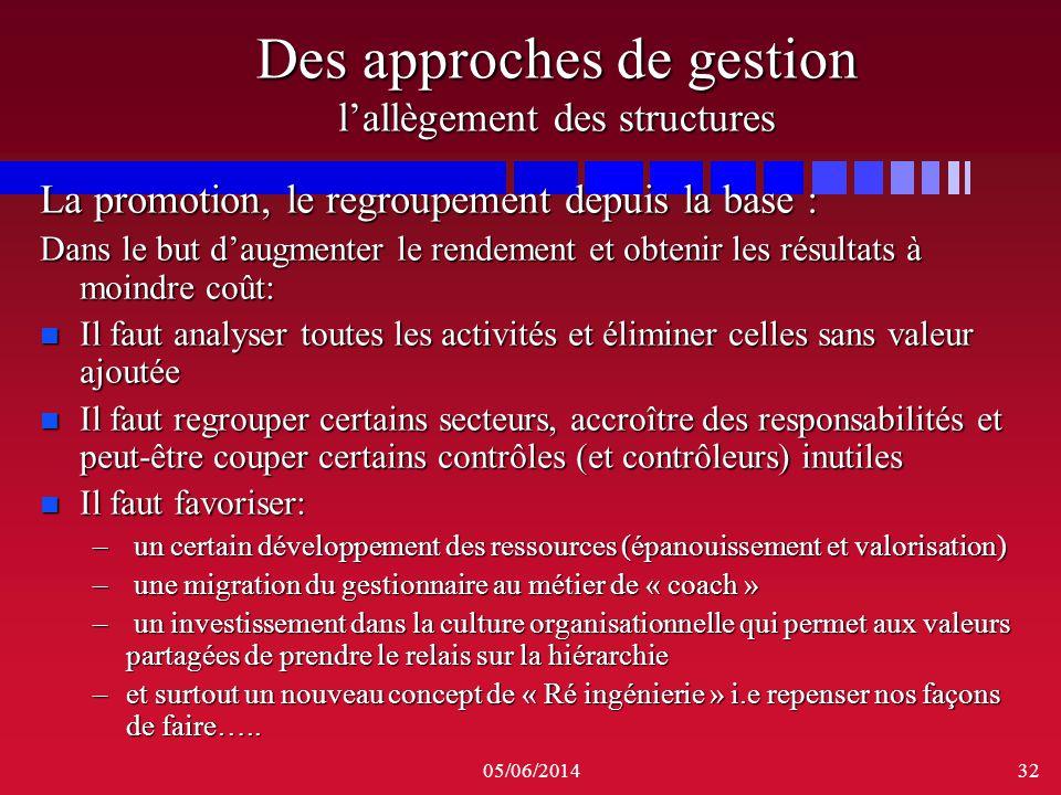 05/06/201432 Des approches de gestion lallègement des structures La promotion, le regroupement depuis la base : Dans le but daugmenter le rendement et