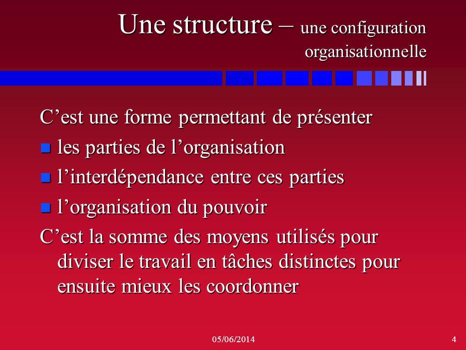 05/06/20144 Une structure – une configuration organisationnelle Cest une forme permettant de présenter n les parties de lorganisation n linterdépendan