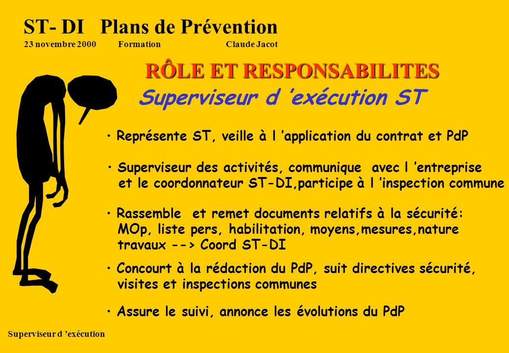 RÔLE ET RESPONSABILITES ST- DI Plans de Prévention 23 novembre 2000Formation Claude Jacot Responsable Entreprise Responsable contrat Entreprise Respon