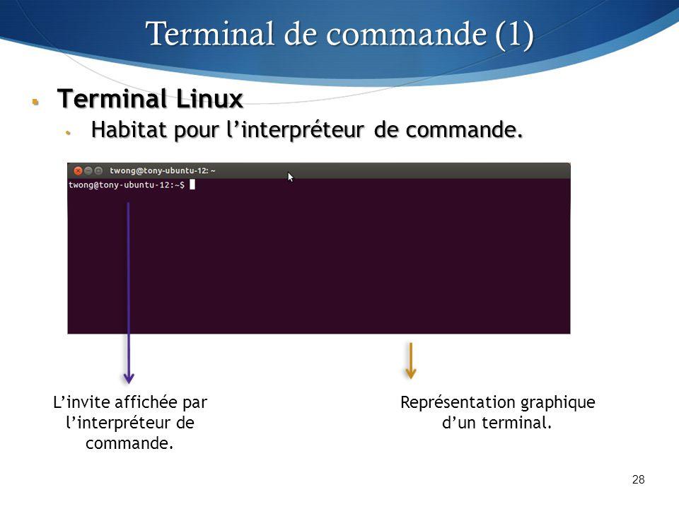 Terminal Linux Terminal Linux Habitat pour linterpréteur de commande. Habitat pour linterpréteur de commande. 28 Linvite affichée par linterpréteur de