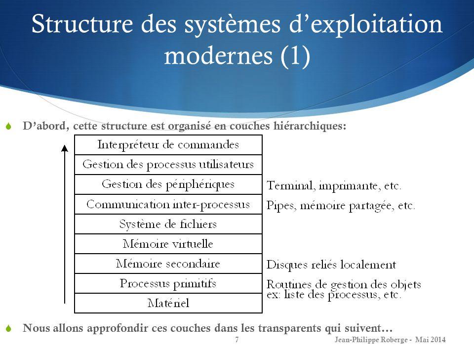 Structure des systèmes dexploitation modernes (1) Jean-Philippe Roberge - Mai 20147 Dabord, cette structure est organisé en couches hiérarchiques: Nous allons approfondir ces couches dans les transparents qui suivent…