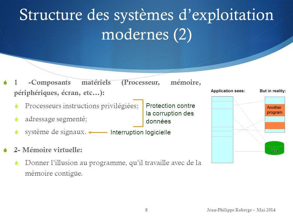 Structure des systèmes dexploitation modernes (2) Jean-Philippe Roberge - Mai 20148 1 -Composants matériels (Processeur, mémoire, périphériques, écran