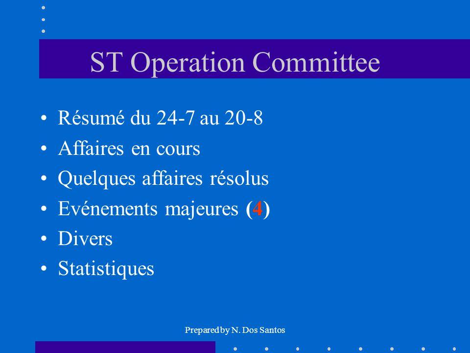 Prepared by N. Dos Santos ST Operation Committee Résumé du 24-7 au 20-8 Affaires en cours Quelques affaires résolus Evénements majeures (4) Divers Sta