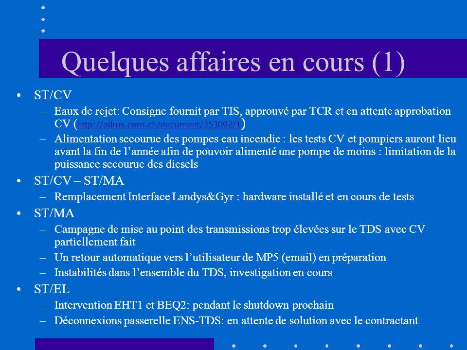 Quelques affaires en cours (2) ST/FM –Nombre important de réclamations des utilisateurs CERN: délais trop long des interventions nettoyage non-satisfaisant pas de retour dinformation aux utilisateurs –Peu de connaissance des installations des intervenants (accompagnement régulier par opérateur TCR) –Pas de représentant lors des 4 dernières réunions STOC –Pas de retour dinformation en TCR TCR –Consigne de ré-enclenchement des équipements machine après coupure électrique: réunion 21/8 avec MCR et PCR –Nouveau demande à IT/CS de clarifier leurs besoins et les responsabilités des UPS et climatisations starpoints –Mise à jour des alarmes et applications LEP en TCR avec CV