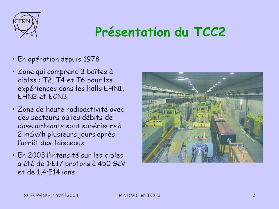 SC/RP-jcg - 7 avril 2004RADWG en TCC22 Présentation du TCC2 En opération depuis 1978 Zone qui comprend 3 boîtes à cibles : T2, T4 et T6 pour les expér