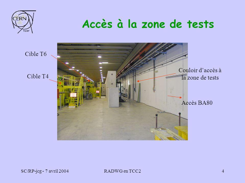 SC/RP-jcg - 7 avril 2004RADWG en TCC24 Accès à la zone de tests Cible T6 Cible T4 Accès BA80 Couloir daccès à la zone de tests