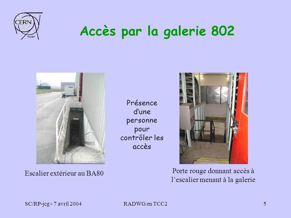 SC/RP-jcg - 7 avril 2004RADWG en TCC26 Zone RADWG TAX station T6 Faisceau H6 Zone des tests LHC Galerie 802 Entreposage temporaire Détecteur radiation PMITC01 depuis BA80 Accès galerie 802