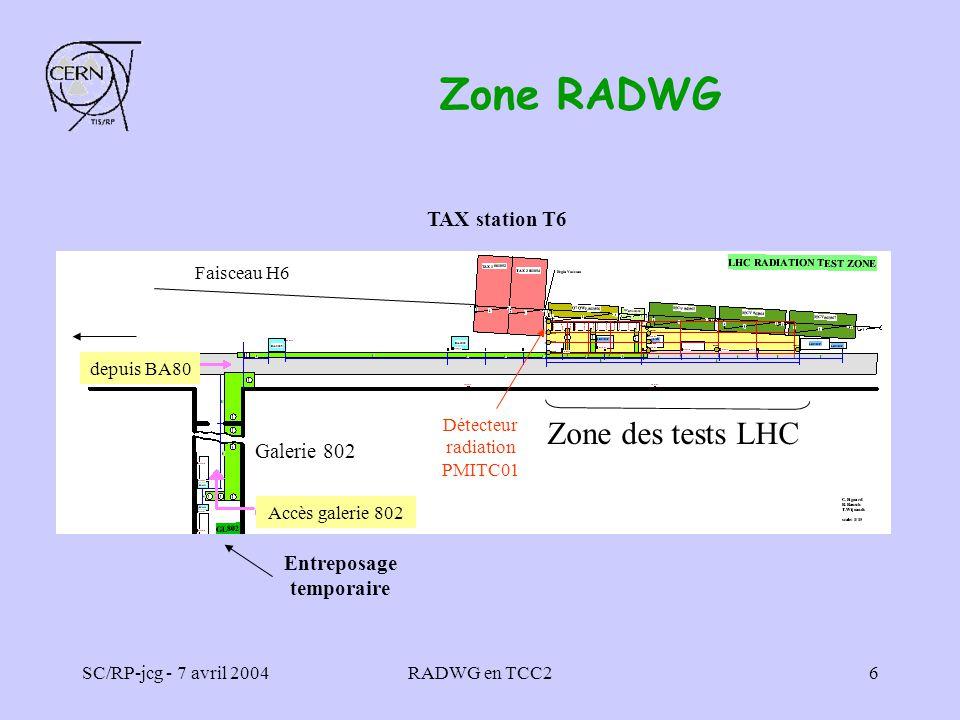 SC/RP-jcg - 7 avril 2004RADWG en TCC26 Zone RADWG TAX station T6 Faisceau H6 Zone des tests LHC Galerie 802 Entreposage temporaire Détecteur radiation