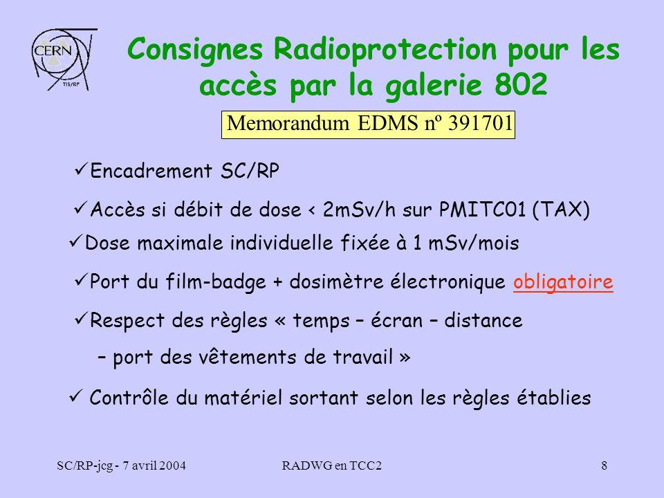 SC/RP-jcg - 7 avril 2004RADWG en TCC29 Pour le matériel récupéré, classé TFA ou radioactif, en vue dune réutilisation, chaque groupe doit prévoir un lieu dentreposage; ceci avec laccord du groupe Radioprotection : Entreposage du matériel Radioactif En principe étagères galerie 802 ou Bât 954.