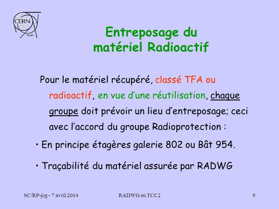 SC/RP-jcg - 7 avril 2004RADWG en TCC29 Pour le matériel récupéré, classé TFA ou radioactif, en vue dune réutilisation, chaque groupe doit prévoir un l