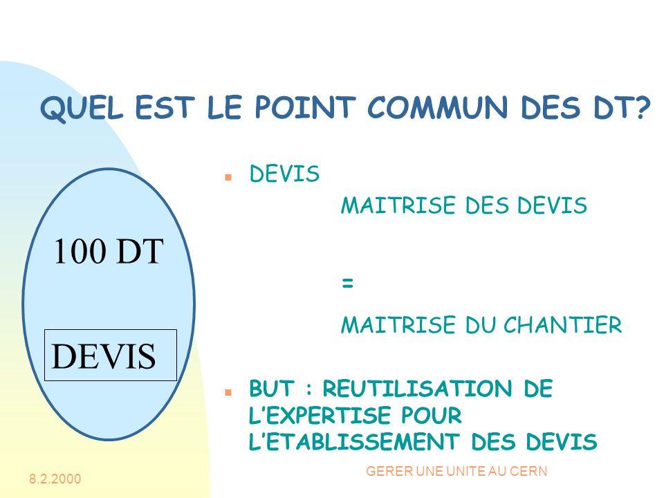 8.2.2000 GERER UNE UNITE AU CERN QUEL EST LE POINT COMMUN DES DT? n DEVIS MAITRISE DES DEVIS = MAITRISE DU CHANTIER n BUT : REUTILISATION DE LEXPERTIS