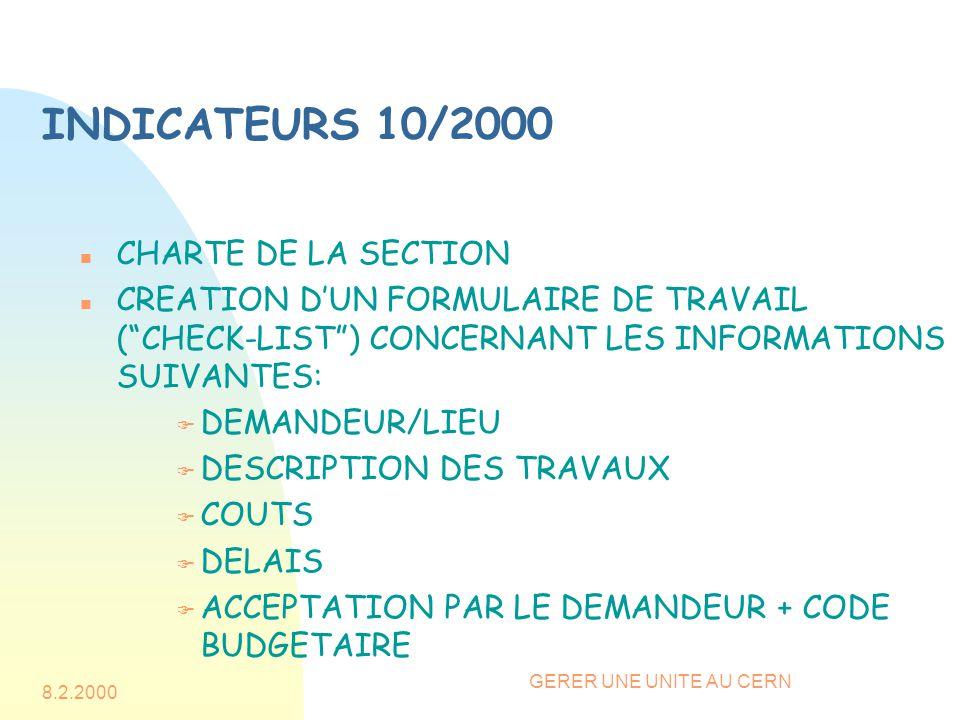 8.2.2000 GERER UNE UNITE AU CERN INDICATEURS 10/2000 n CHARTE DE LA SECTION n CREATION DUN FORMULAIRE DE TRAVAIL (CHECK-LIST) CONCERNANT LES INFORMATI