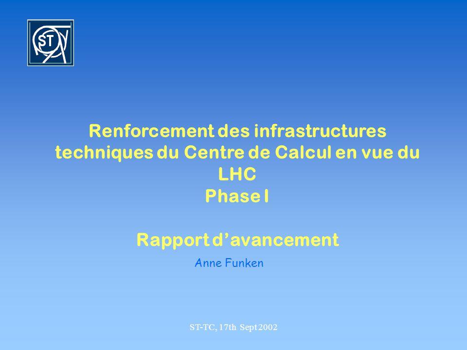 ST-TC, 17th Sept 2002 Renforcement des infrastructures techniques du Centre de Calcul en vue du LHC Phase I Rapport davancement Anne Funken