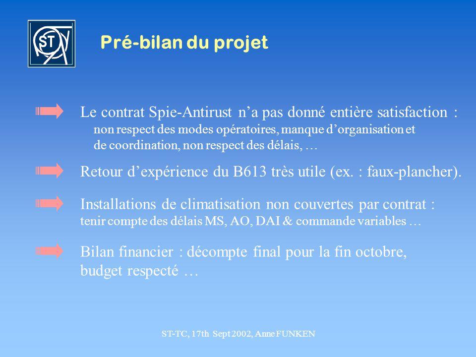 ST-TC, 17th Sept 2002, Anne FUNKEN Pré-bilan du projet Le contrat Spie-Antirust na pas donné entière satisfaction : non respect des modes opératoires,