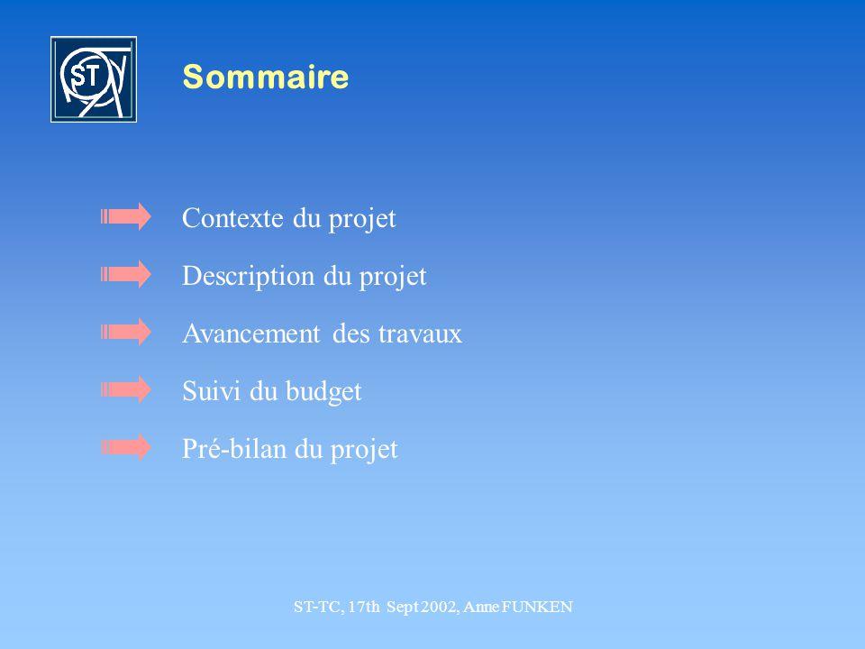 ST-TC, 17th Sept 2002, Anne FUNKEN Sommaire Contexte du projet Description du projet Avancement des travaux Suivi du budget Pré-bilan du projet