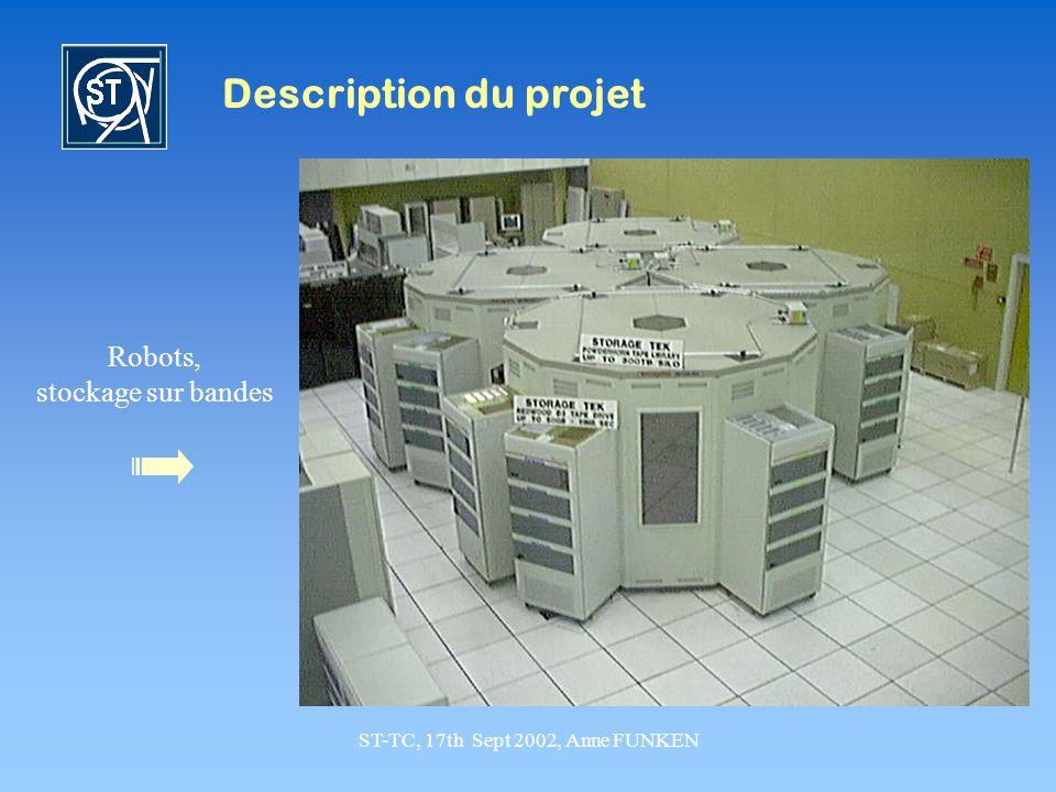 ST-TC, 17th Sept 2002, Anne FUNKEN Description du projet Robots, stockage sur bandes