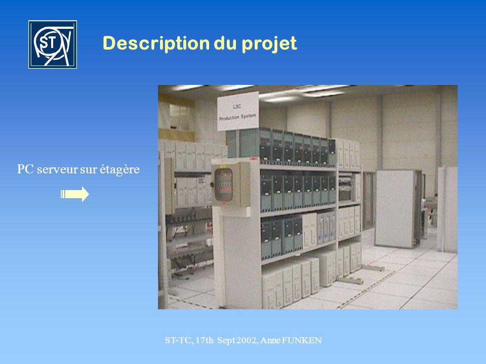 ST-TC, 17th Sept 2002, Anne FUNKEN Description du projet PC serveur sur étagère
