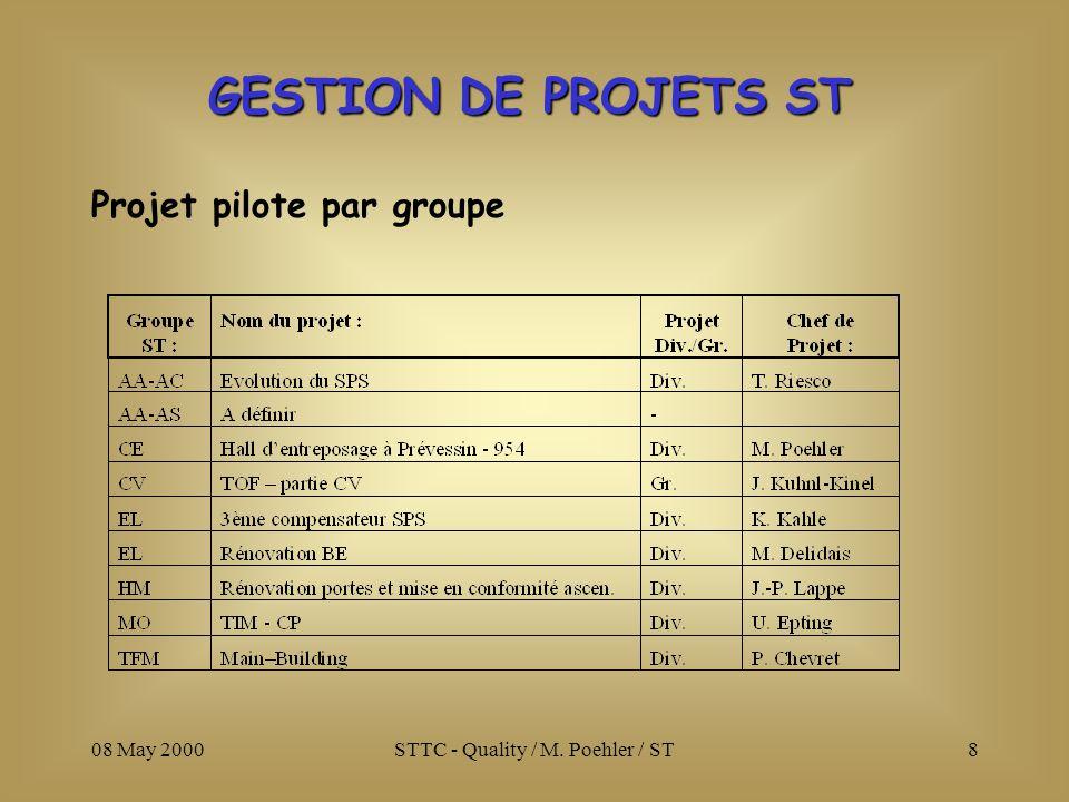 08 May 2000STTC - Quality / M. Poehler / ST8 Projet pilote par groupe GESTION DE PROJETS ST
