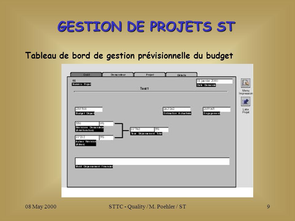 08 May 2000STTC - Quality / M. Poehler / ST10