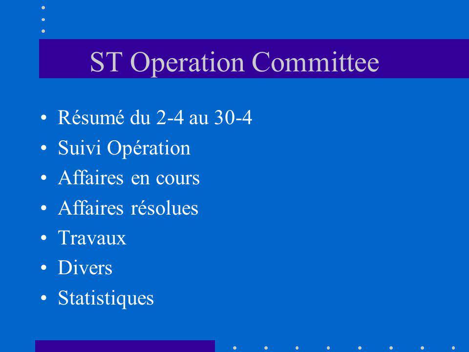 ST Operation Committee Résumé du 2-4 au 30-4 Suivi Opération Affaires en cours Affaires résolues Travaux Divers Statistiques