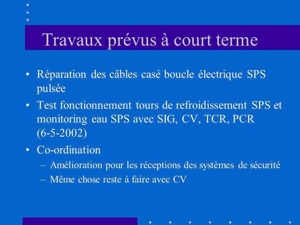 Travaux prévus à court terme Réparation des câbles casé boucle électrique SPS pulsée Test fonctionnement tours de refroidissement SPS et monitoring eau SPS avec SIG, CV, TCR, PCR (6-5-2002) Co-ordination –Amélioration pour les réceptions des systèmes de sécurité –Même chose reste à faire avec CV